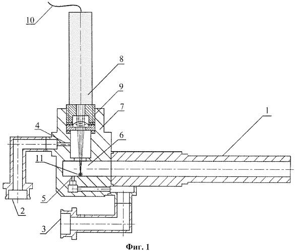 Лазерное устройство воспламенения компонентов топлива (варианты)