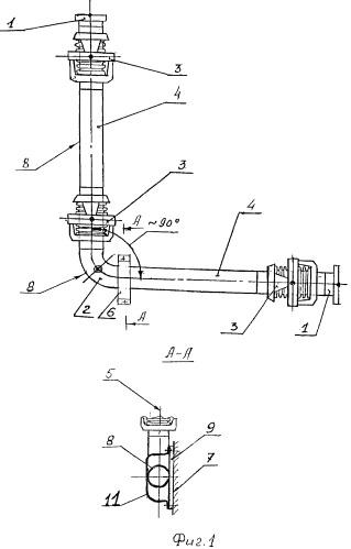 Компенсационное устройство трубопровода (варианты)