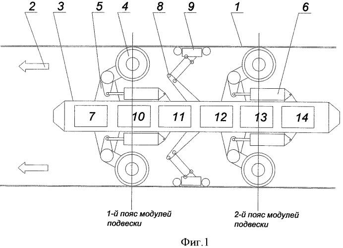 Аппарат внутритрубного контроля и способ перемещения его в магистральном газопроводе с заданной равномерной скоростью