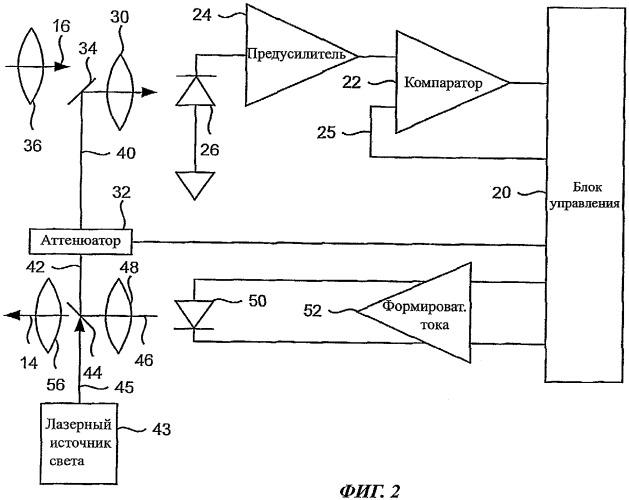 Оптическое устройство для измерения коротких расстояний