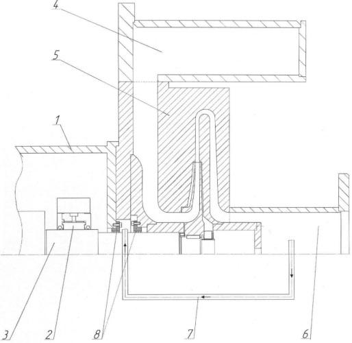Экспериментальная установка для исследования модельных ступеней центробежных компрессоров