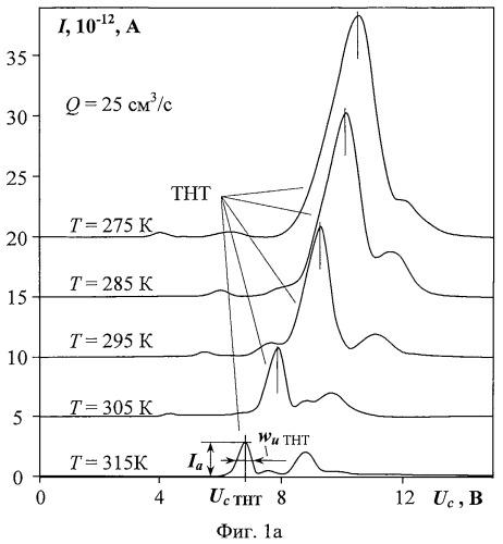 Способ разделения и регистрации ионов в газе