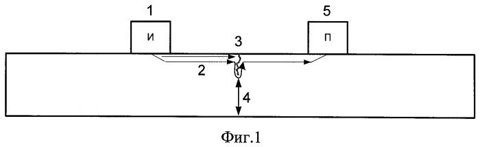 Способ ультразвукового контроля изделий акустическими поверхностными волнами
