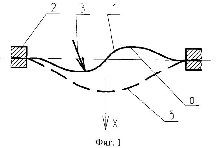 Датчик предельных ускорений