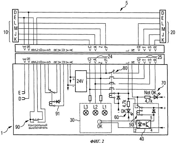 Способ и комплект оборудования для испытания трехфазных питающих электросетей на борту воздушного судна