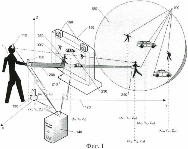Способ воздействия на виртуальные объекты