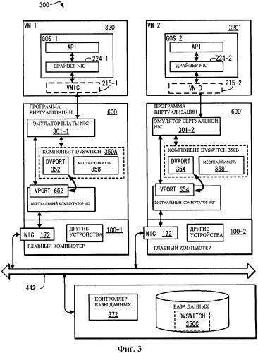Способ сохранения слияния виртуального порта и материальная среда