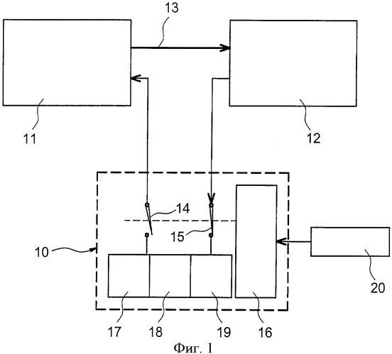 Бортовая система управления доступом для связи из открытого домена с доменом бортового радиоэлектронного оборудования