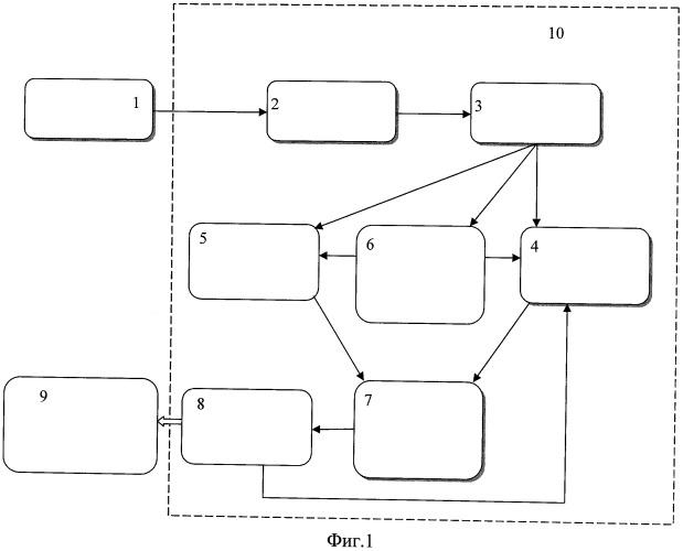 Устройство контроля состояния оператора и обеспечения безопасности