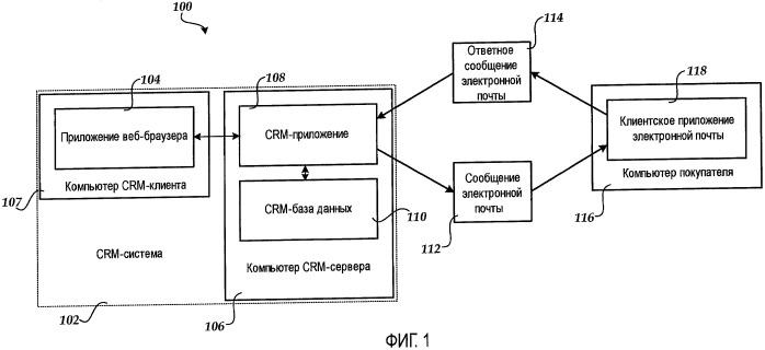 Идентификация и сопоставление сообщений электронной почты