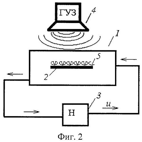 Способ охлаждения с помощью микроструй