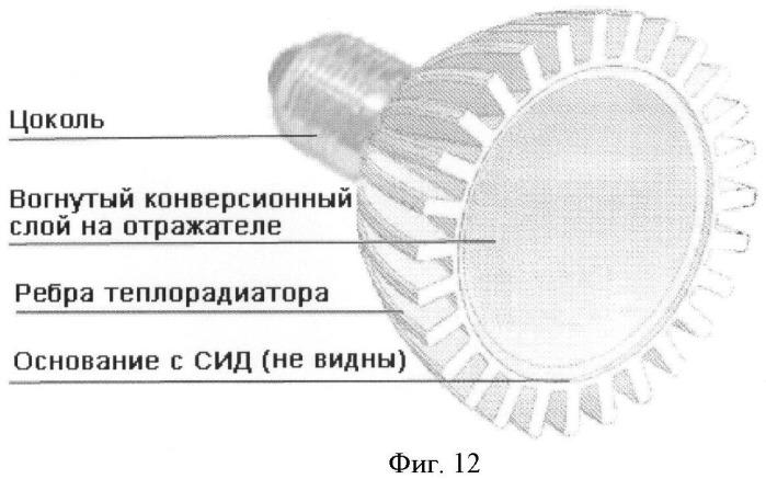 Светодиодный источник белого света с удаленным фотолюминесцентным отражающим конвертером