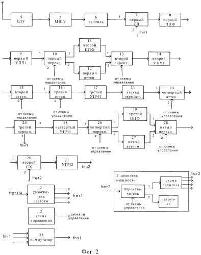 Многоканальный свч приемник с двойным преобразованием частоты