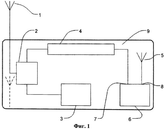 Система и способ разнесенного приема/передачи радиосигналов (варианты)