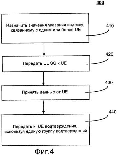 Способ и система выборочного использования неявного указания на основе элемента канала управления