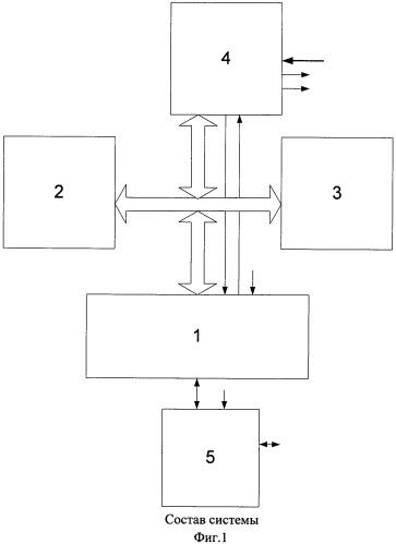Система обработки изображений