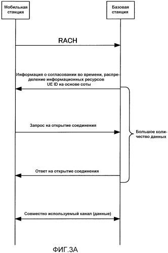 Радиопередающее устройство и способ радиопередачи