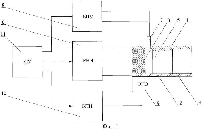 Способ работы импульсного плазменного ускорителя
