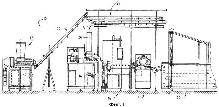 Машина и способ изготовления кондитерского продукта