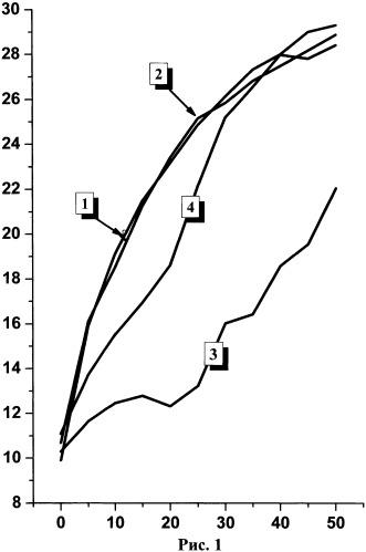 Детоксикант пищеварительного тракта позвоночных