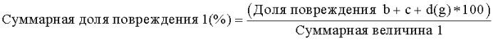 Способ получения высокопрочного катализатора для десульфуризации газов