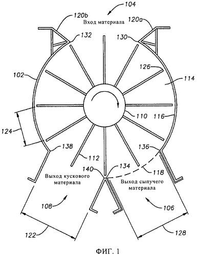 Сепараторный роторный питатель и способ его использования