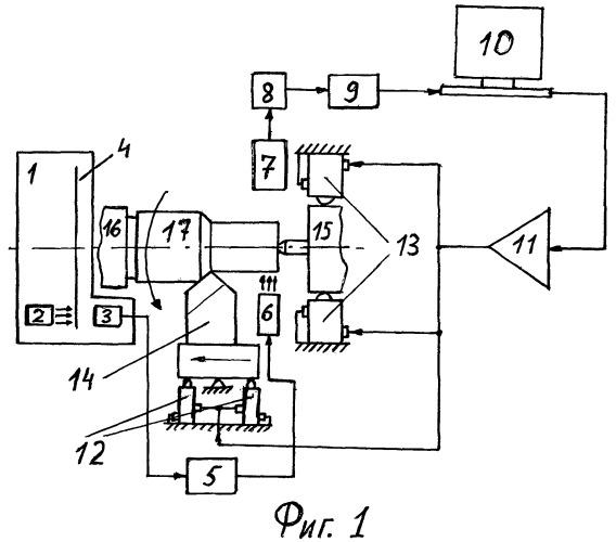 Устройство контроля точности обработки деталей на токарных станках с числовым программным управлением