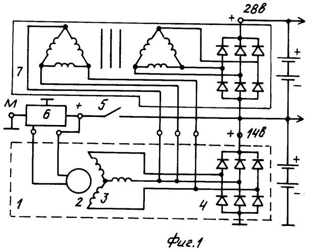 Генераторная установка транспортного средства