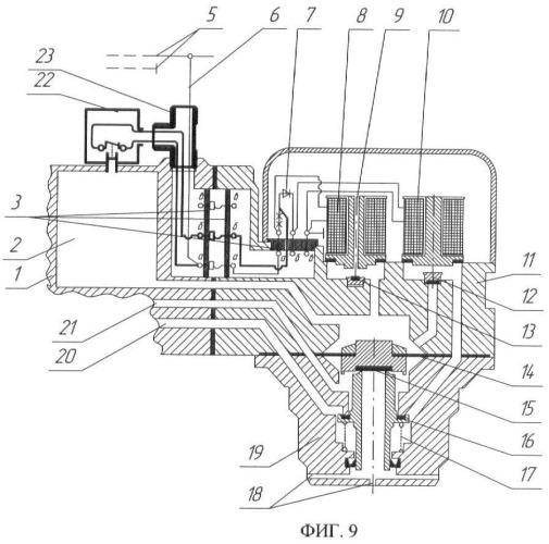 Способ действия электровоздухораспределителя
