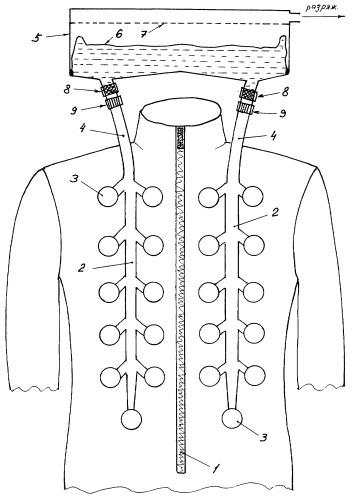 Противоперегрузочный костюм (варианты)