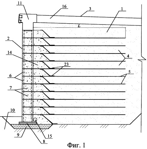 Road Embankment With Retaining Wall Method Of Retaining Wall