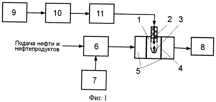 Способ крекинга нефти и нефтепродуктов путем воздействия импульсными электрическими разрядами и устройство для его осуществления
