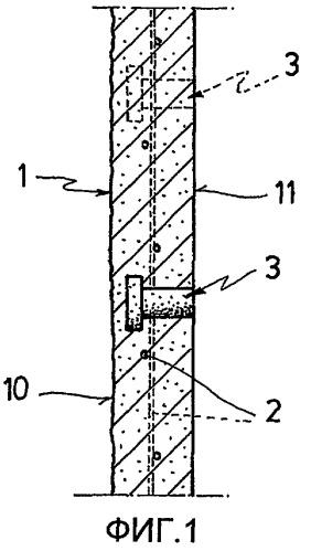Панель из цементного строительного раствора с предварительно напряженной биаксиальной арматурой и способ ее изготовления