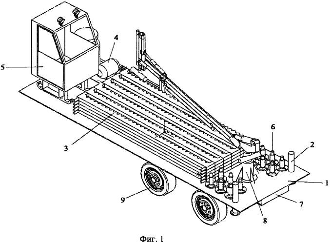 Устройство для механизированной укладки скважинных труб и штанг при строительстве и ремонте скважин