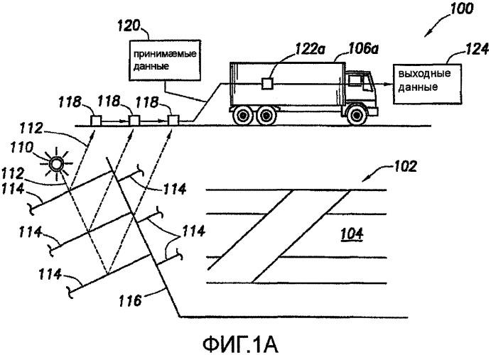 Система и способ выполнения буровых работ на нефтяном месторождении с использованием способов визуализации