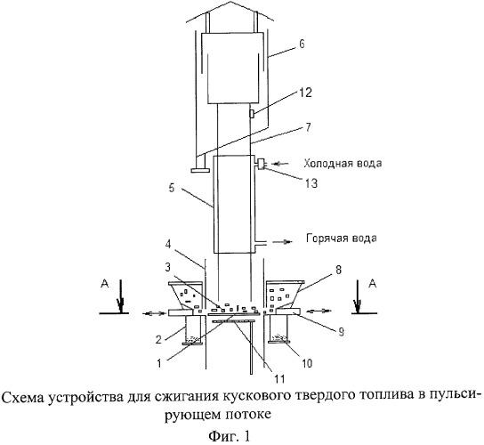 Устройство для сжигания кускового твердого топлива в пульсирующем потоке