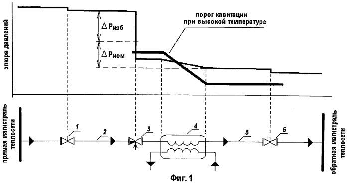 Система рекуперации избыточного магистрального давления в тепловых пунктах сетей теплоснабжения