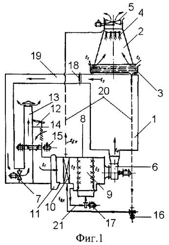 Система кондиционирования воздуха с комбинированным косвенным охлаждением