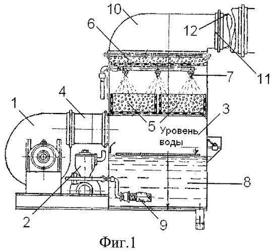 Установка охлаждения воздуха с испарением рециркулирующей воды