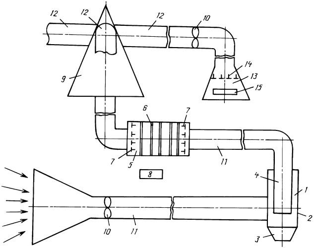 Замкнутая система воздухораспределения для очистки и оздоровления воздуха около рабочих мест в цехах
