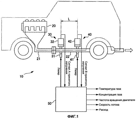 Устройство для измерения параметров текучей среды