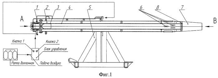 Устройство для заброса птиц и других посторонних предметов при испытаниях летательных аппаратов