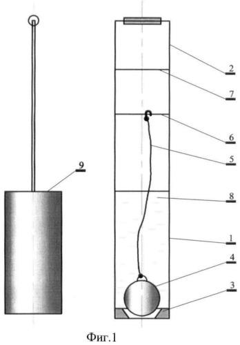 Пробоотборник для определения толщины слоя нефти над водой