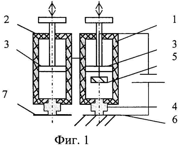 Способ обнаружения сквозных пор в металлических гальванопокрытиях