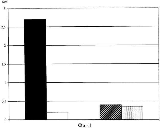 Способ прогнозирования развития бактериального осложнения стафилококковой этиологии после гриппа