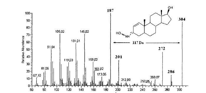 Способ распознавания и классификации 3-оксостероидов и их метаболитов при допинговом контроле спортсменов