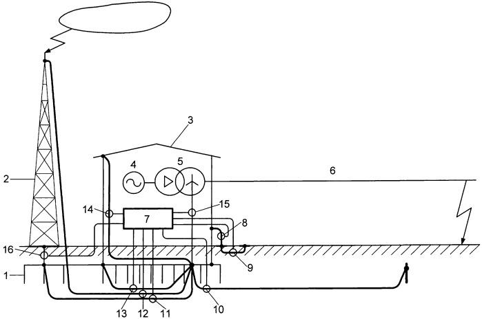 Способ измерения напряжений на заземляющем устройстве