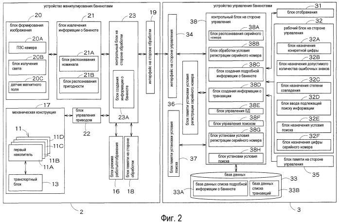 Устройство управления листами бумаги, способ управления листами бумаги и программа управления листами бумаги