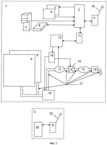 Комплексная автоматическая система для продажи воды