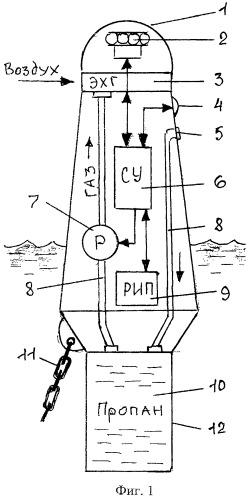 Энергетическая установка на топливных элементах для плавучих средств навигационного оборудования